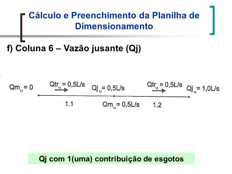 Cálculo e Preenchimento da Planilha de Dimensionamento f) Coluna 6 – Vazão jusante (Qj) Qj com 1(uma) contribuição de esgotos