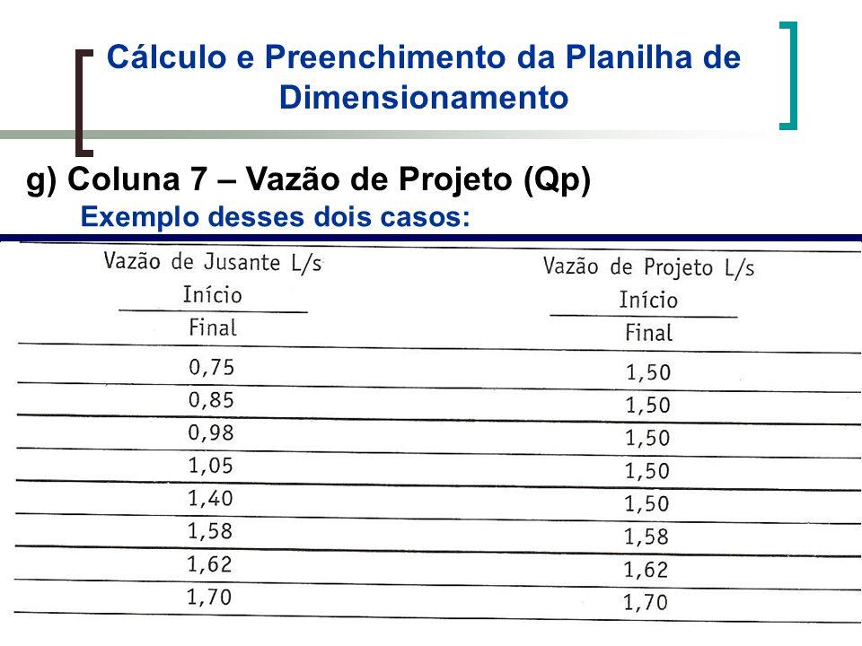 Cálculo e Preenchimento da Planilha de Dimensionamento g) Coluna 7 – Vazão de Projeto (Qp) Exemplo desses dois casos: