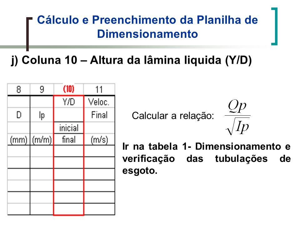Cálculo e Preenchimento da Planilha de Dimensionamento j) Coluna 10 – Altura da lâmina liquida (Y/D) Calcular a relação: Ir na tabela 1- Dimensionamento e verificação das tubulações de esgoto.