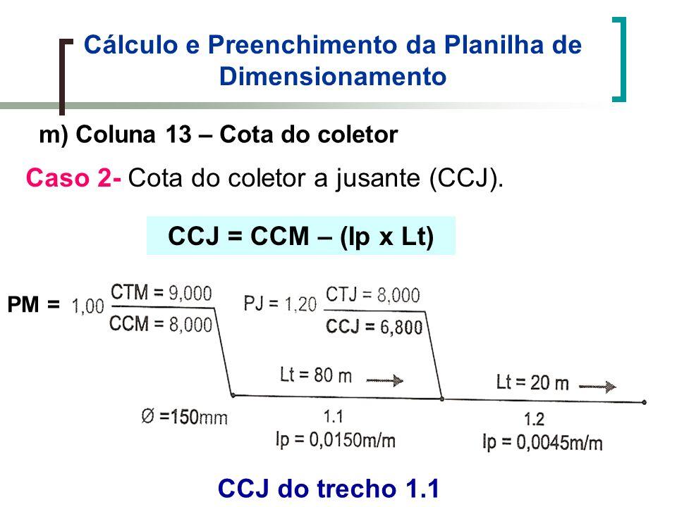 PM = Cálculo e Preenchimento da Planilha de Dimensionamento m) Coluna 13 – Cota do coletor Caso 2- Cota do coletor a jusante (CCJ).