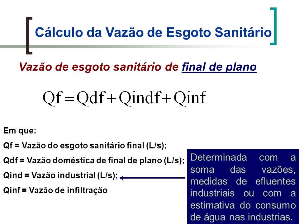 Cálculo e Preenchimento da Planilha de Dimensionamento q) Coluna 17 – Velocidade crítica Expressão: Em que: Vc = velocidade crítica, m/s; g = aceleração da gravidade, (9,8 m/s 2 ) m/s 2 ; RH = raio hidráulico.