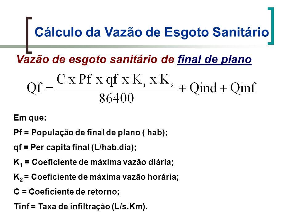 Cálculo da Vazão de Esgoto Sanitário Vazão de esgoto sanitário de final de plano Em que: Pf = População de final de plano ( hab); qf = Per capita final (L/hab.dia); K 1 = Coeficiente de máxima vazão diária; K 2 = Coeficiente de máxima vazão horária; C = Coeficiente de retorno; Tinf = Taxa de infiltração (L/s.Km).