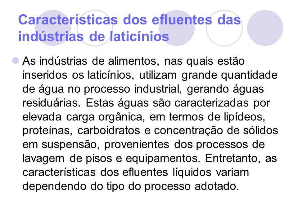 Características dos efluentes das indústrias de laticínios As indústrias de alimentos, nas quais estão inseridos os laticínios, utilizam grande quanti