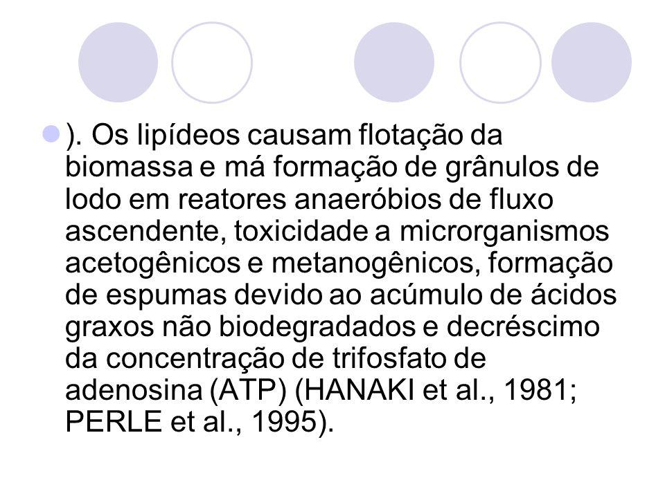 ). Os lipídeos causam flotação da biomassa e má formação de grânulos de lodo em reatores anaeróbios de fluxo ascendente, toxicidade a microrganismos a