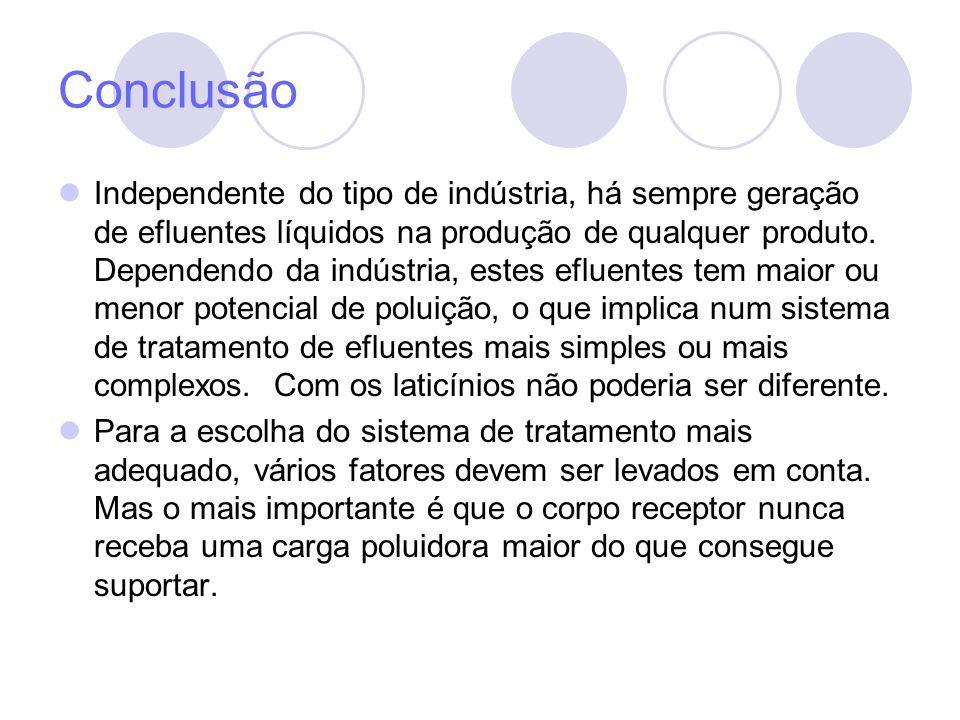 Conclusão Independente do tipo de indústria, há sempre geração de efluentes líquidos na produção de qualquer produto. Dependendo da indústria, estes e
