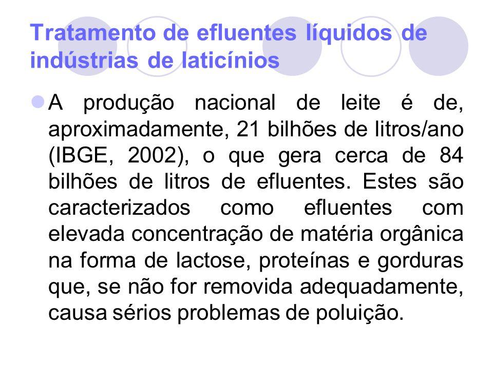 Tratamento de efluentes líquidos de indústrias de laticínios A produção nacional de leite é de, aproximadamente, 21 bilhões de litros/ano (IBGE, 2002)
