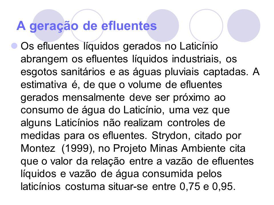 A geração de efluentes Os efluentes líquidos gerados no Laticínio abrangem os efluentes líquidos industriais, os esgotos sanitários e as águas pluviai