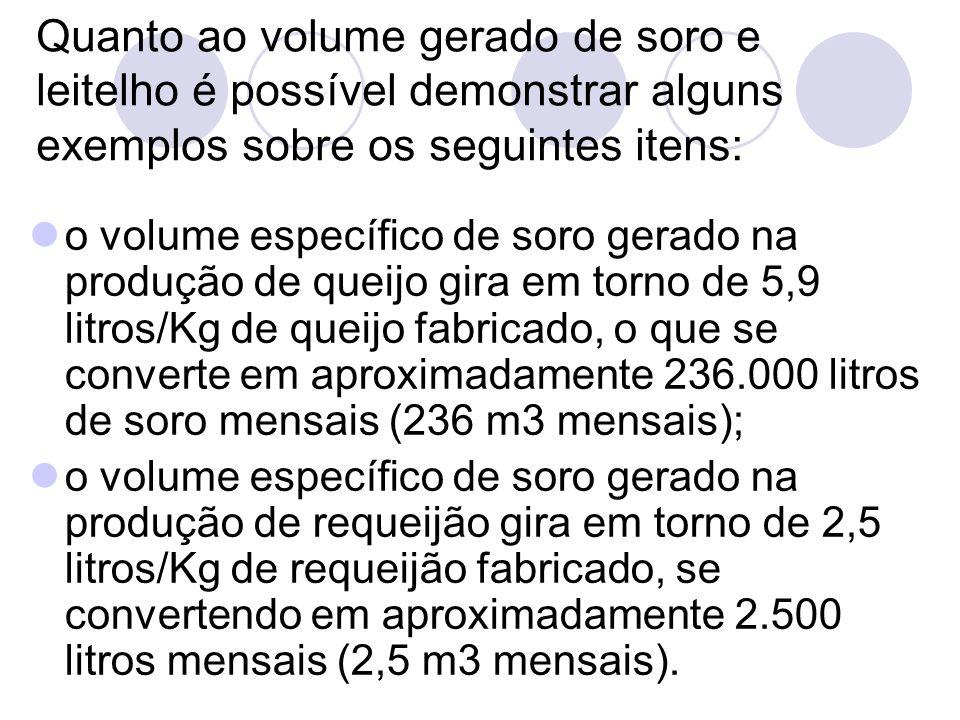 Quanto ao volume gerado de soro e leitelho é possível demonstrar alguns exemplos sobre os seguintes itens: o volume específico de soro gerado na produ