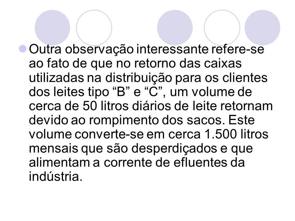 As águas de lavagem resultantes das operações de higienização das instalações do Laticínio são as que mais contribuem para o volume gerado de efluentes na empresa.