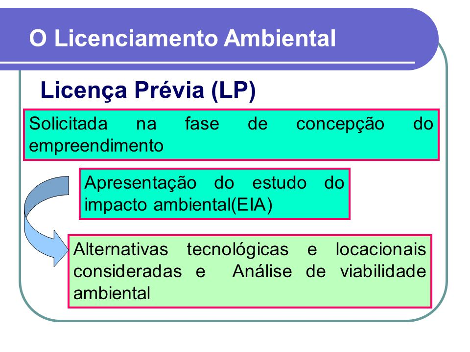 Licença Prévia (LP) O Licenciamento Ambiental Solicitada na fase de concepção do empreendimento Apresentação do estudo do impacto ambiental(EIA) Alter