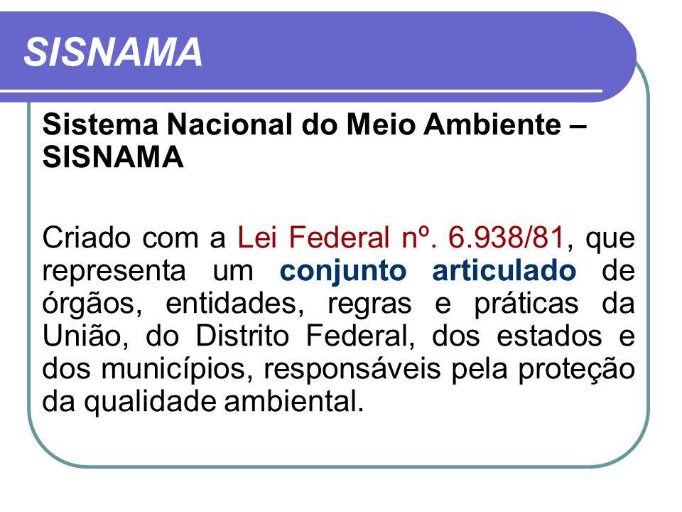 SISNAMA Sistema Nacional do Meio Ambiente – SISNAMA Criado com a Lei Federal nº. 6.938/81, que representa um conjunto articulado de órgãos, entidades,
