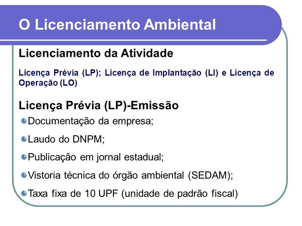 O Licenciamento Ambiental Licenciamento da Atividade Licença Prévia (LP); Licença de Implantação (LI) e Licença de Operação (LO) Licença Prévia (LP)-E