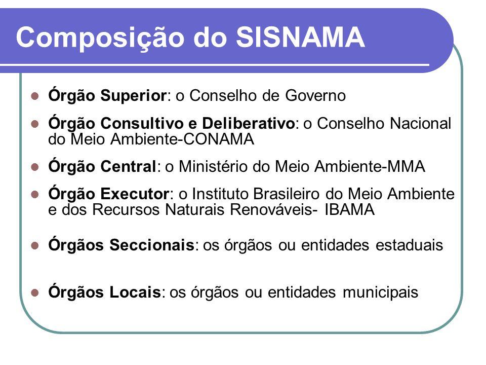 Composição do SISNAMA Órgão Superior: o Conselho de Governo Órgão Consultivo e Deliberativo: o Conselho Nacional do Meio Ambiente-CONAMA Órgão Central