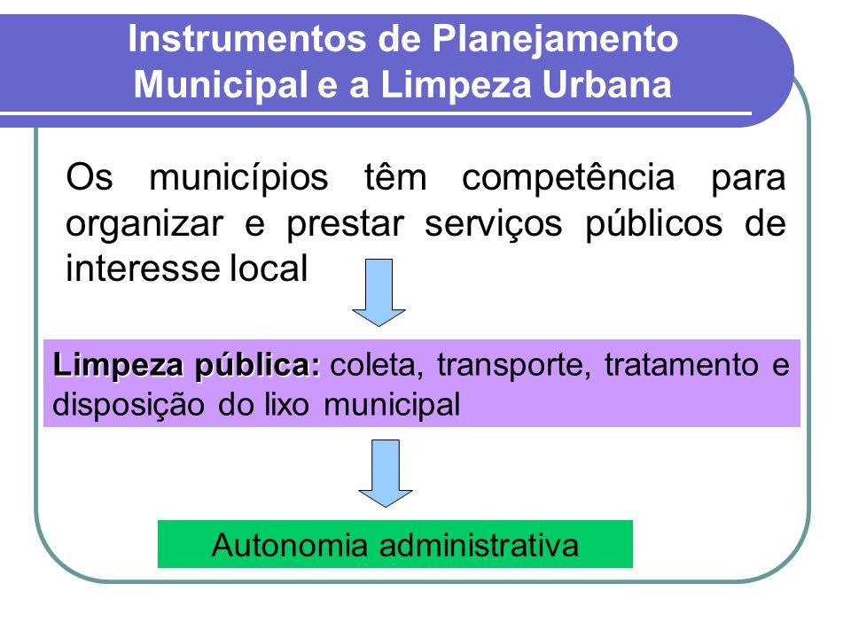 Os municípios têm competência para organizar e prestar serviços públicos de interesse local Instrumentos de Planejamento Municipal e a Limpeza Urbana