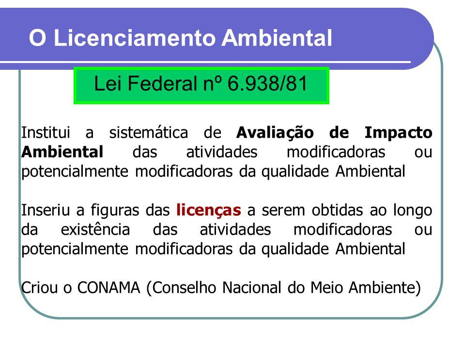 Lei Federal nº 6.938/81 O Licenciamento Ambiental Institui a sistemática de Avaliação de Impacto Ambiental das atividades modificadoras ou potencialme