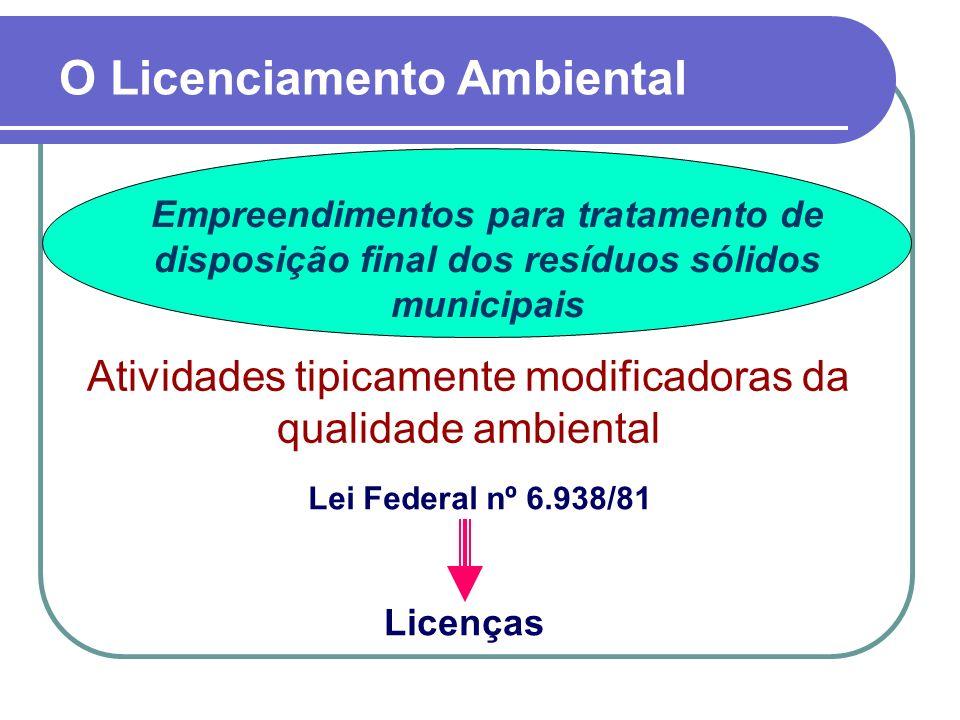 Empreendimentos para tratamento de disposição final dos resíduos sólidos municipais O Licenciamento Ambiental Atividades tipicamente modificadoras da
