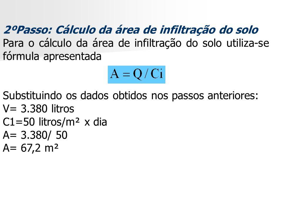 2ºPasso: Cálculo da área de infiltração do solo Para o cálculo da área de infiltração do solo utiliza-se fórmula apresentada Substituindo os dados obt