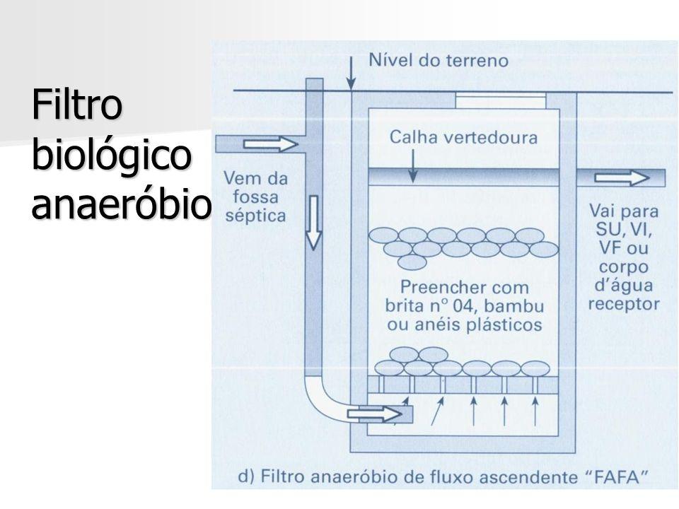 Filtro biológico anaeróbio