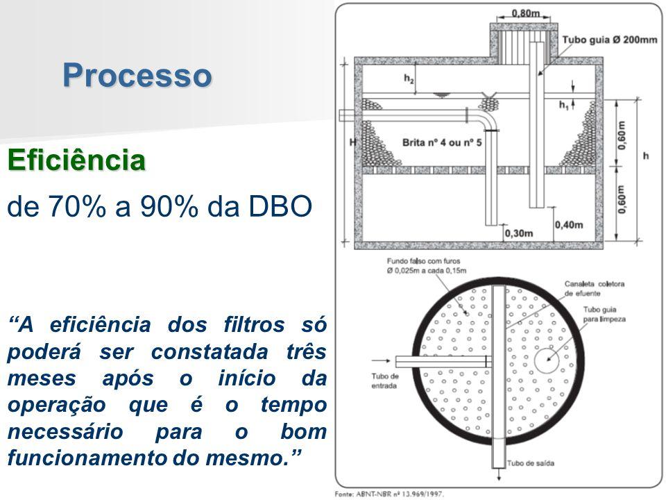 Processo Eficiência de 70% a 90% da DBO A eficiência dos filtros só poderá ser constatada três meses após o início da operação que é o tempo necessári