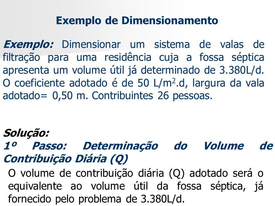 Exemplo de Dimensionamento Exemplo: Dimensionar um sistema de valas de filtração para uma residência cuja a fossa séptica apresenta um volume útil já