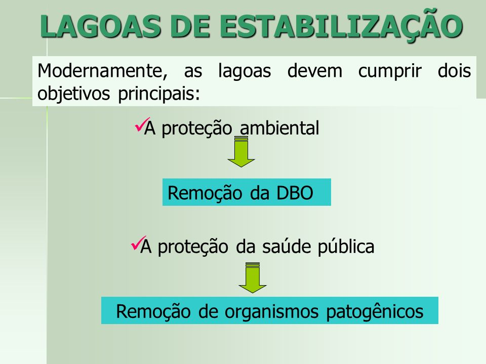 LAGOAS DE ESTABILIZAÇÃO Modernamente, as lagoas devem cumprir dois objetivos principais: A proteção ambiental Remoção da DBO A proteção da saúde públi