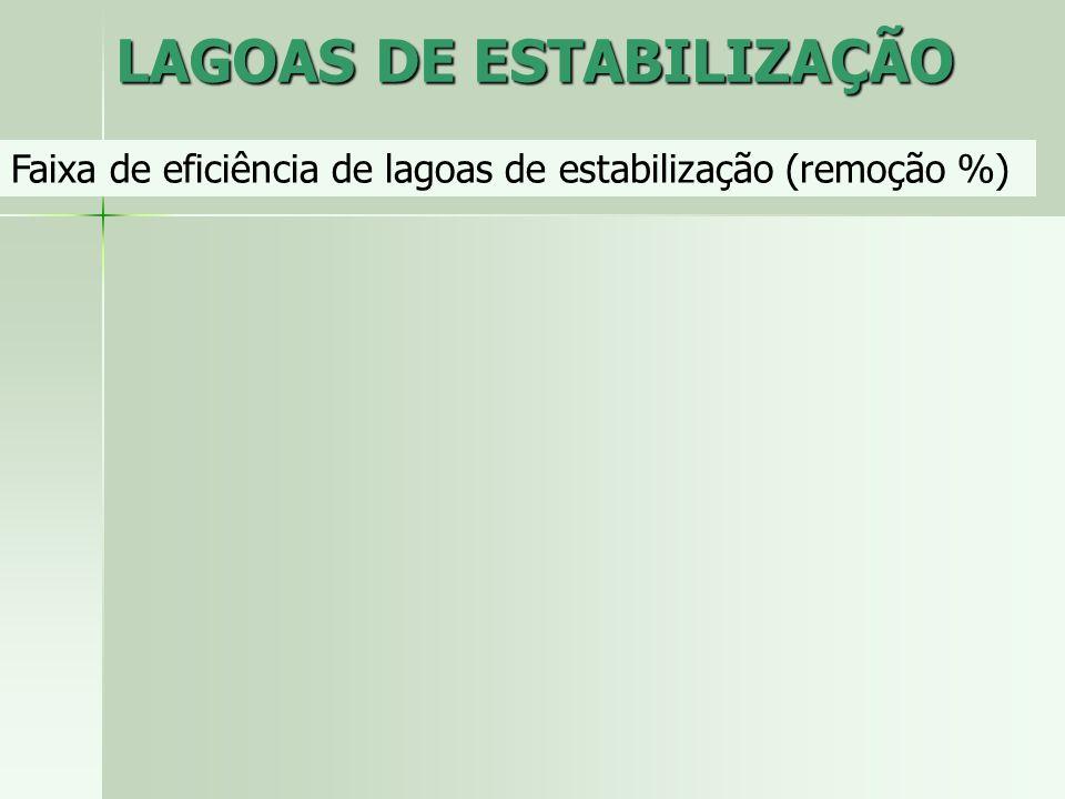 LAGOAS DE ESTABILIZAÇÃO Faixa de eficiência de lagoas de estabilização (remoção %)