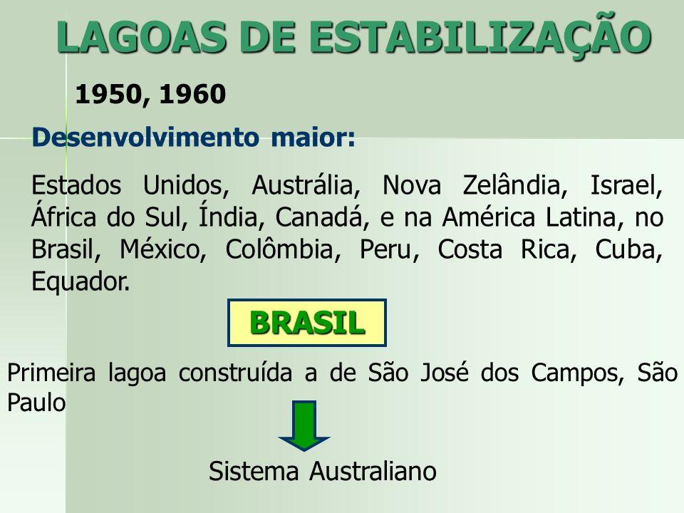 LAGOAS DE ESTABILIZAÇÃO 1950, 1960 Desenvolvimento maior: Estados Unidos, Austrália, Nova Zelândia, Israel, África do Sul, Índia, Canadá, e na América