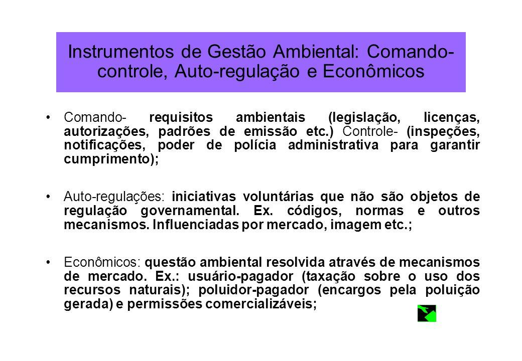 Instrumentos de Gestão Ambiental: Comando- controle, Auto-regulação e Econômicos Comando- requisitos ambientais (legislação, licenças, autorizações, p