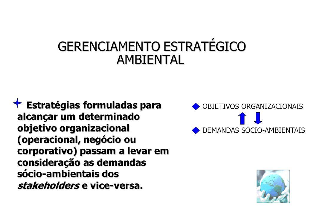 GERENCIAMENTO ESTRATÉGICO AMBIENTAL GERENCIAMENTO ESTRATÉGICO AMBIENTAL Estratégias formuladas para alcançar um determinado objetivo organizacional (o