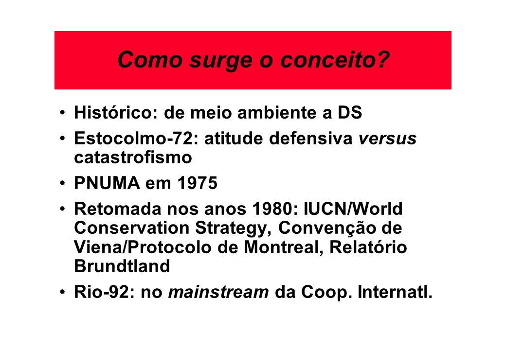 Como surge o conceito? Histórico: de meio ambiente a DS Estocolmo-72: atitude defensiva versus catastrofismo PNUMA em 1975 Retomada nos anos 1980: IUC