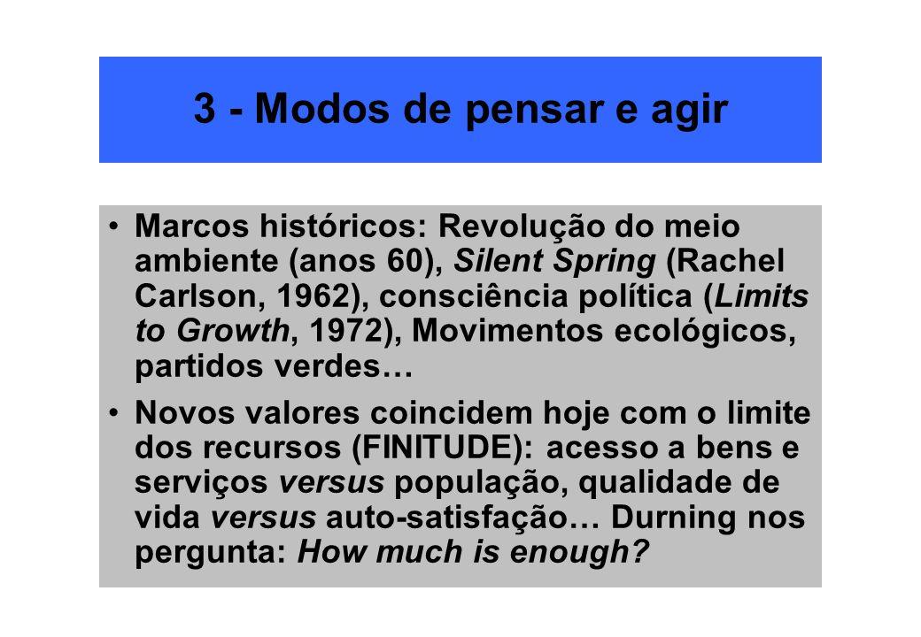 3 - Modos de pensar e agir Marcos históricos: Revolução do meio ambiente (anos 60), Silent Spring (Rachel Carlson, 1962), consciência política (Limits