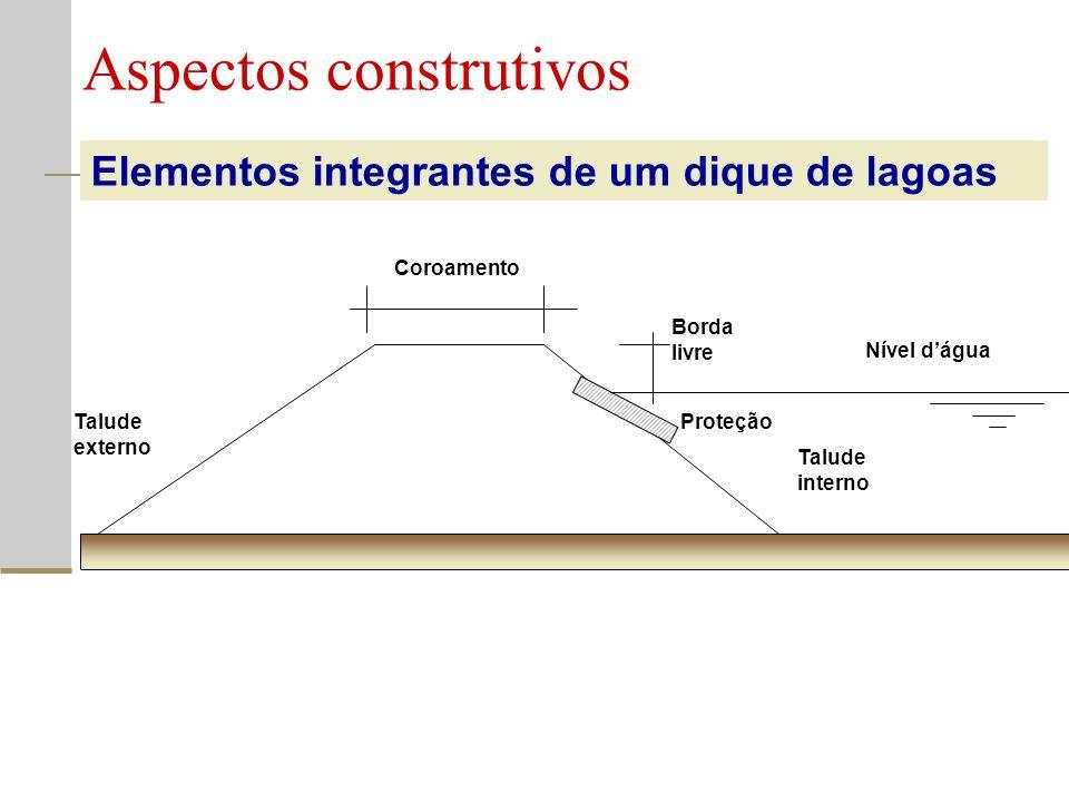 Aspectos construtivos Elementos integrantes de um dique de lagoas Proteção Borda livre Nível dágua Talude interno Talude externo Coroamento