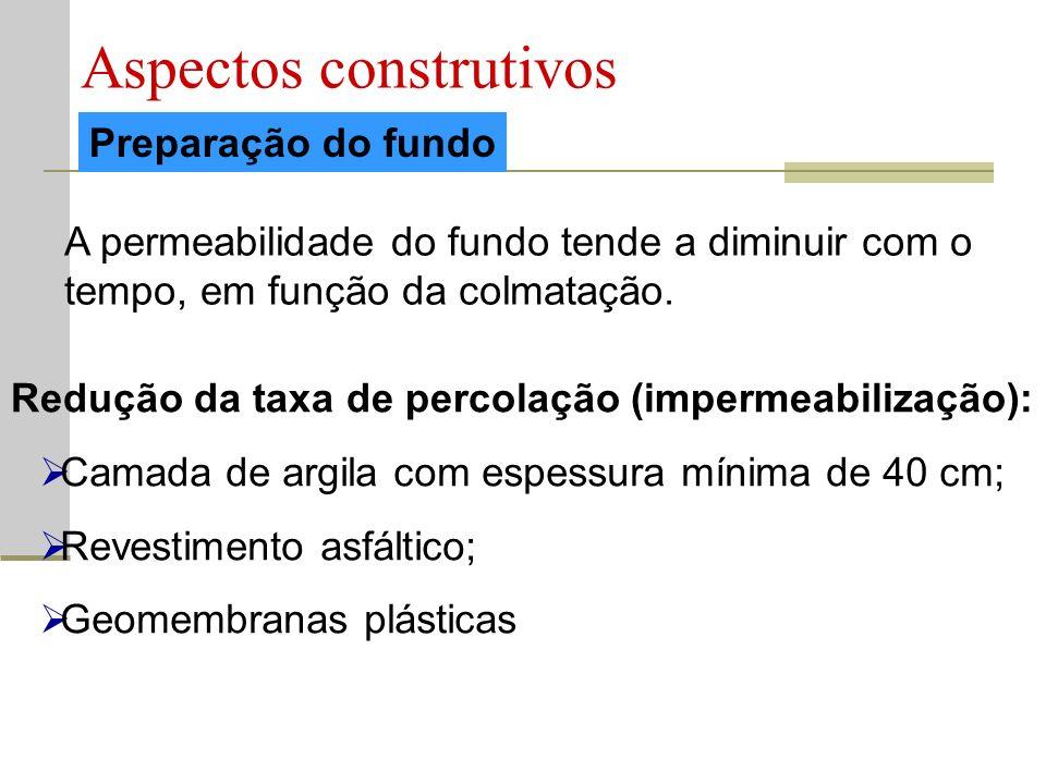 Camada de argila com espessura mínima de 40 cm; Revestimento asfáltico; Geomembranas plásticas Preparação do fundo Aspectos construtivos A permeabilid