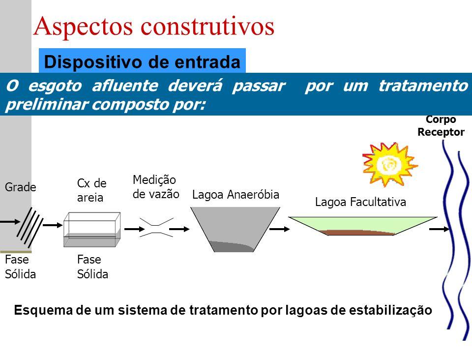 Dispositivo de entrada Aspectos construtivos Grade Fase Sólida Fase Sólida Cx de areia Medição de vazão Lagoa Anaeróbia Lagoa Facultativa Corpo Recept