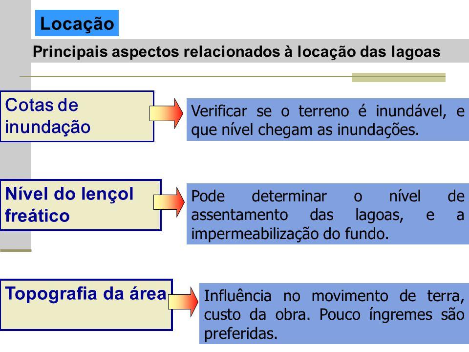 Forma da área Influencia o arranjo das diversas unidades.