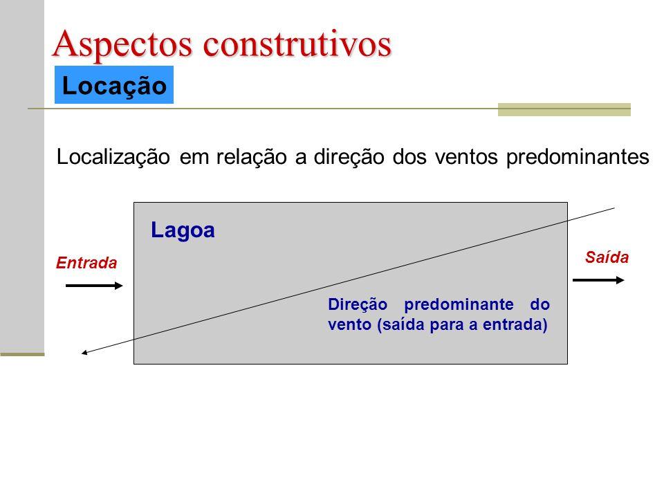 Locação Aspectos construtivos Localização em relação a direção dos ventos predominantes Lagoa Direção predominante do vento (saída para a entrada) Ent
