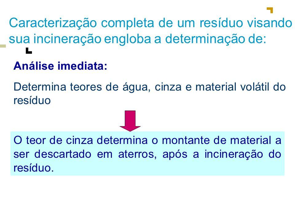 Caracterização completa de um resíduo visando sua incineração engloba a determinação de: Análise imediata: Determina teores de água, cinza e material