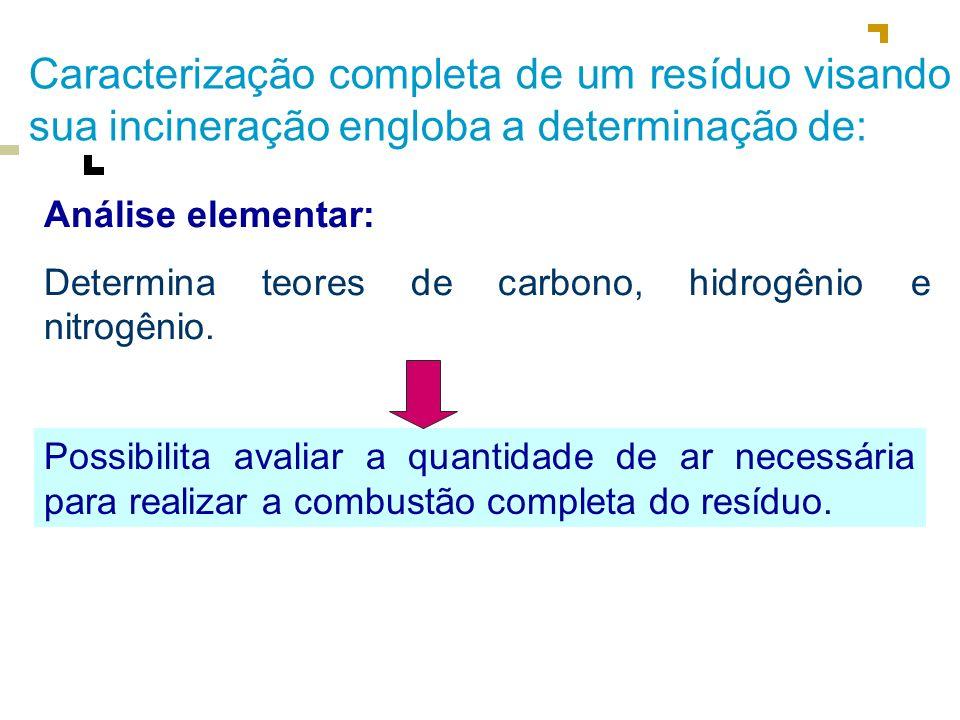 Caracterização completa de um resíduo visando sua incineração engloba a determinação de: Análise elementar: Determina teores de carbono, hidrogênio e