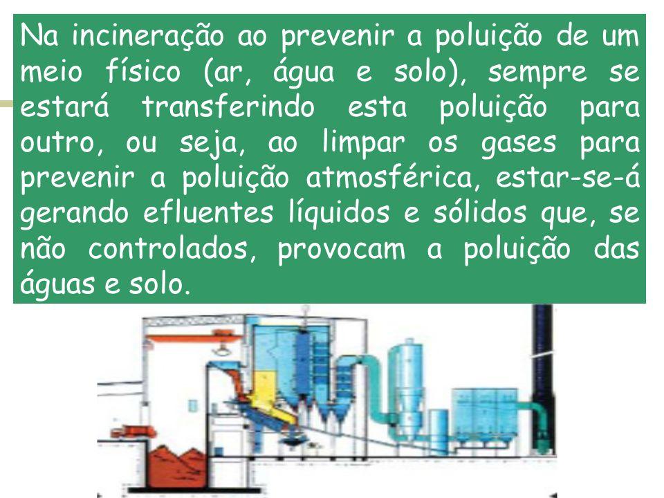 Na incineração ao prevenir a poluição de um meio físico (ar, água e solo), sempre se estará transferindo esta poluição para outro, ou seja, ao limpar