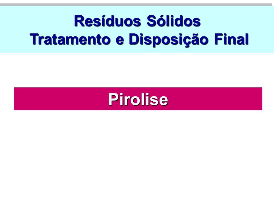Resíduos Sólidos Tratamento e Disposição Final Pirolise
