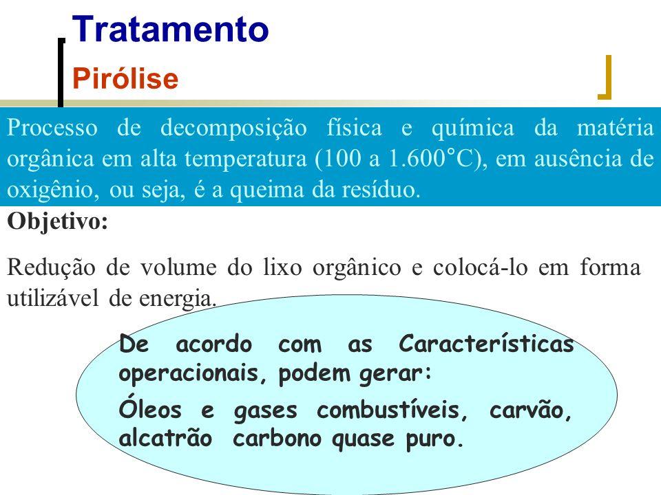 Tratamento Processo de decomposição física e química da matéria orgânica em alta temperatura (100 a 1.600°C), em ausência de oxigênio, ou seja, é a qu