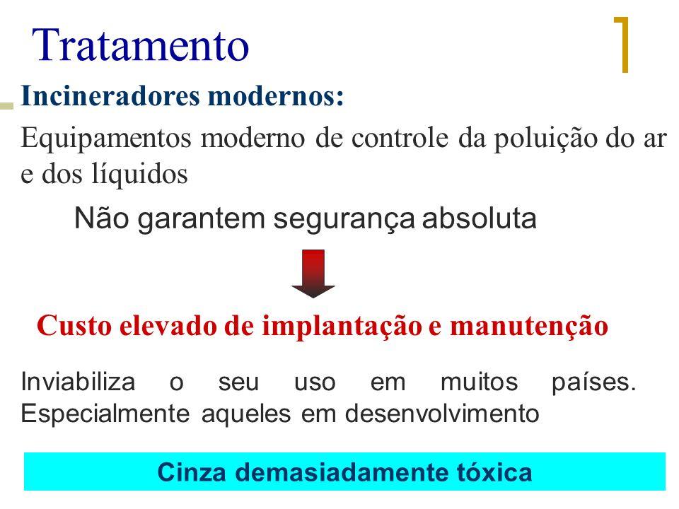Incineradores modernos: Equipamentos moderno de controle da poluição do ar e dos líquidos Custo elevado de implantação e manutenção Tratamento Não gar