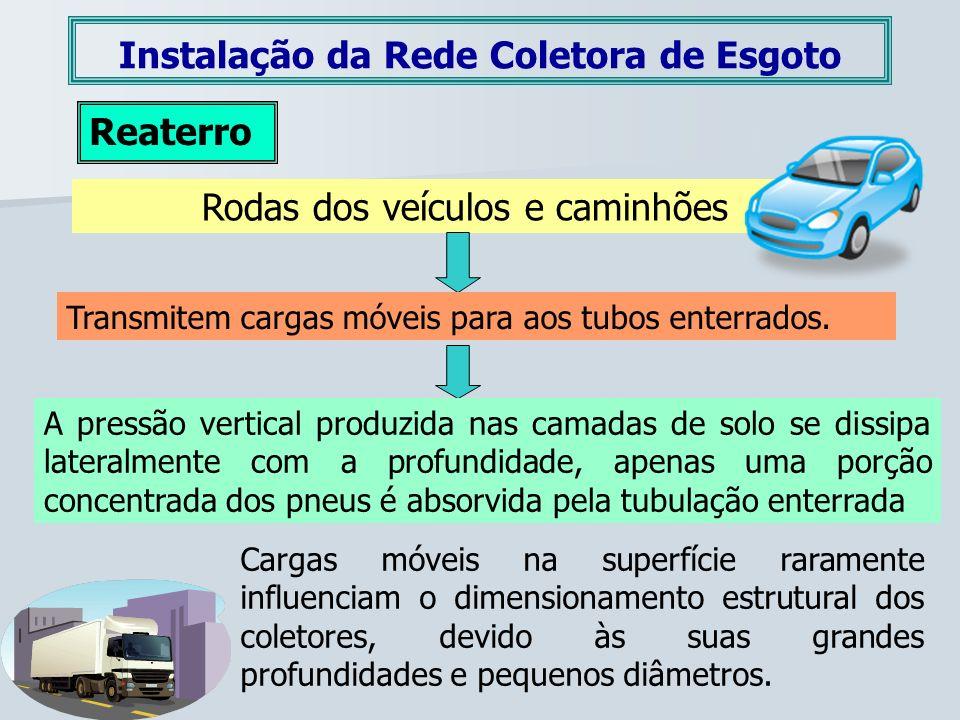 Instalação da Rede Coletora de Esgoto Reaterro Rodas dos veículos e caminhões Transmitem cargas móveis para aos tubos enterrados. A pressão vertical p