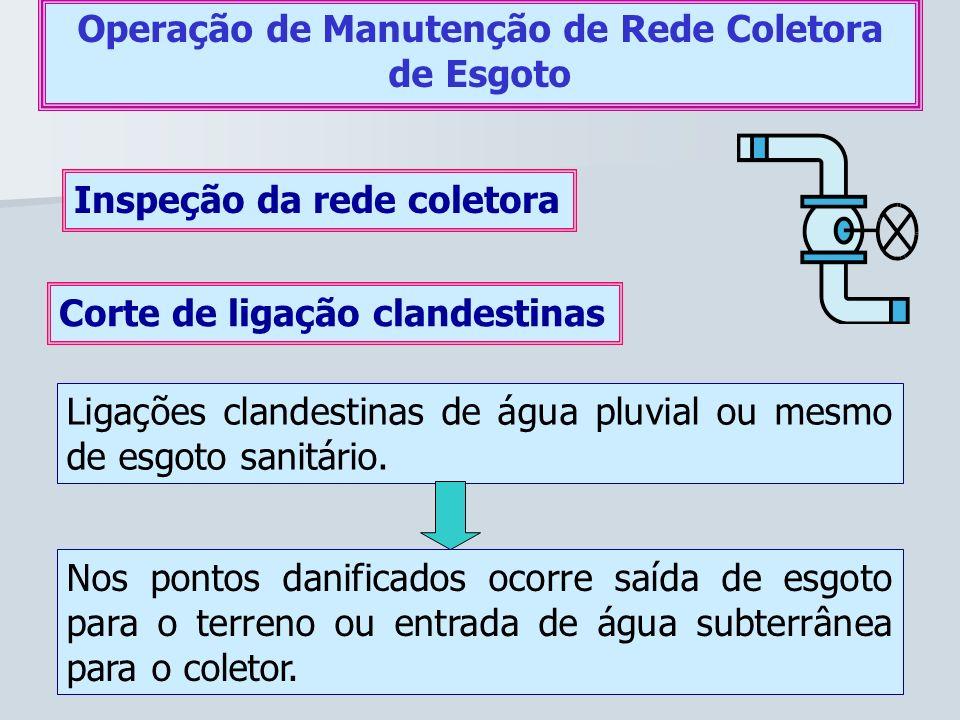 Inspeção da rede coletora Operação de Manutenção de Rede Coletora de Esgoto Corte de ligação clandestinas Ligações clandestinas de água pluvial ou mes