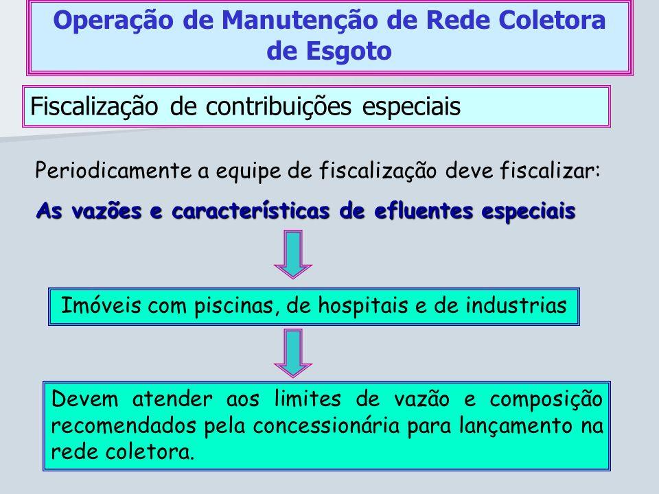Operação de Manutenção de Rede Coletora de Esgoto Fiscalização de contribuições especiais Periodicamente a equipe de fiscalização deve fiscalizar: As