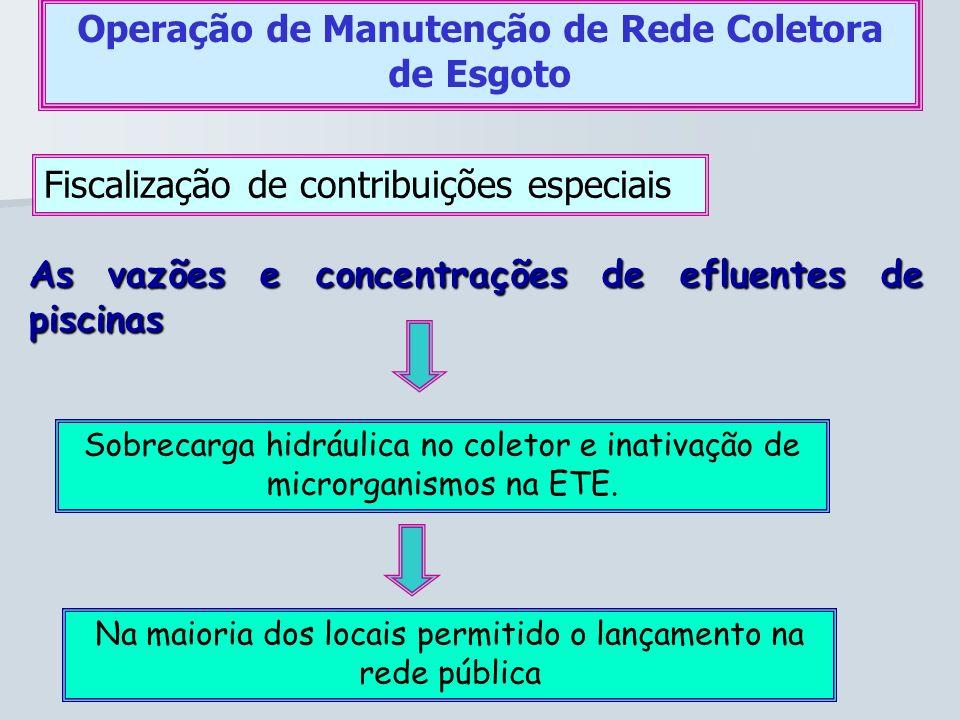 Operação de Manutenção de Rede Coletora de Esgoto Fiscalização de contribuições especiais As vazões e concentrações de efluentes de piscinas Sobrecarg