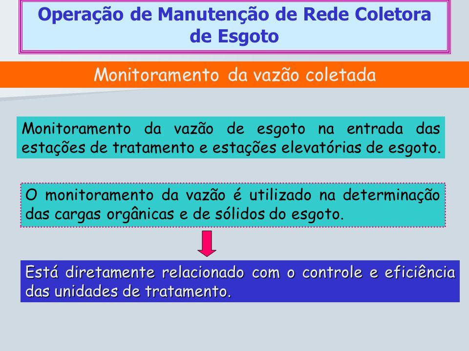Monitoramento da vazão coletada Operação de Manutenção de Rede Coletora de Esgoto Monitoramento da vazão de esgoto na entrada das estações de tratamen