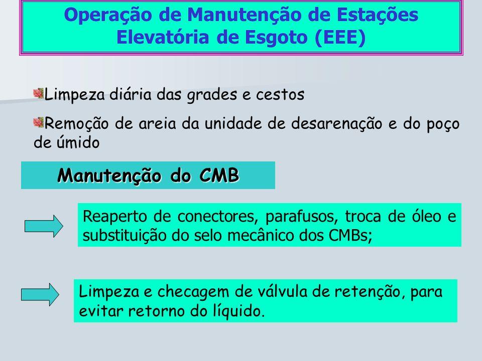 Operação de Manutenção de Estações Elevatória de Esgoto (EEE) Limpeza diária das grades e cestos Remoção de areia da unidade de desarenação e do poço