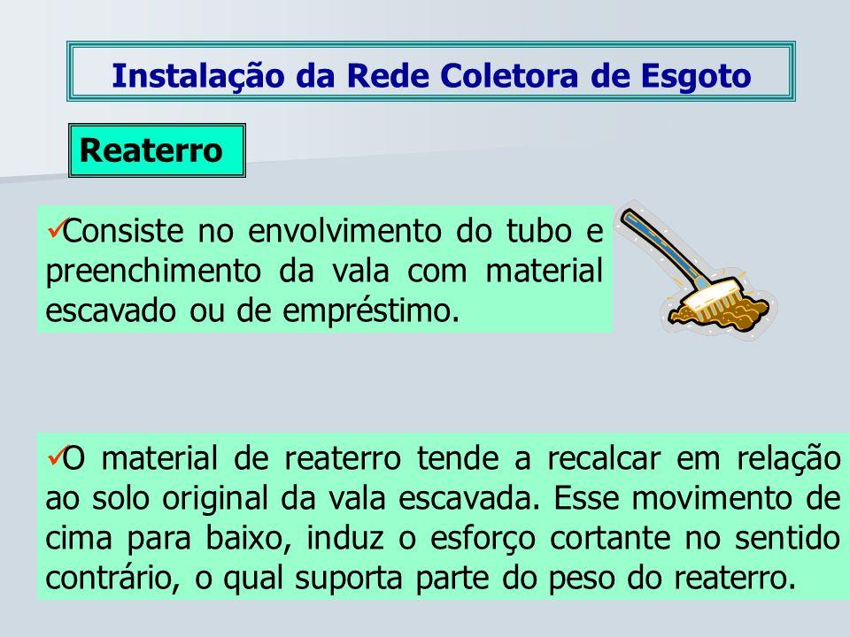 Instalação da Rede Coletora de Esgoto Reaterro Consiste no envolvimento do tubo e preenchimento da vala com material escavado ou de empréstimo. O mate