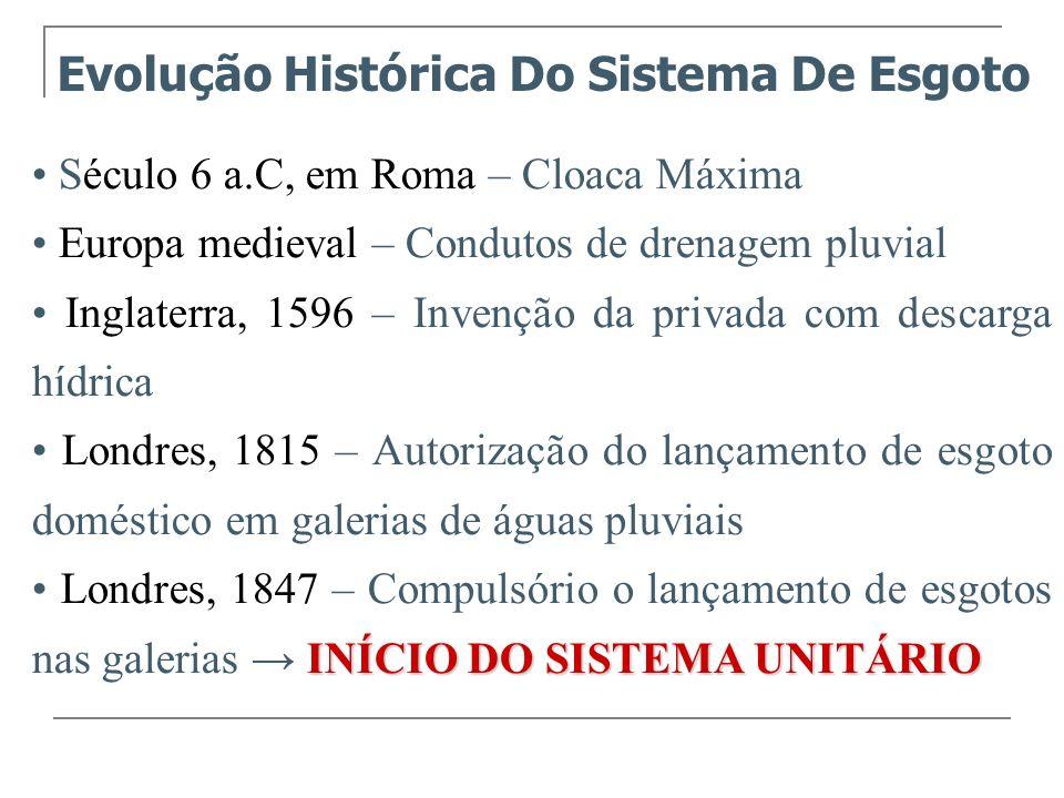 Século 6 a.C, em Roma – Cloaca Máxima Europa medieval – Condutos de drenagem pluvial Inglaterra, 1596 – Invenção da privada com descarga hídrica Londr